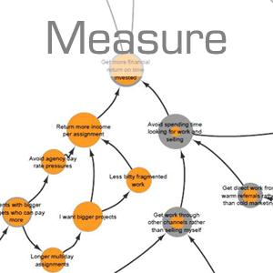 MeasurePanelNoQ